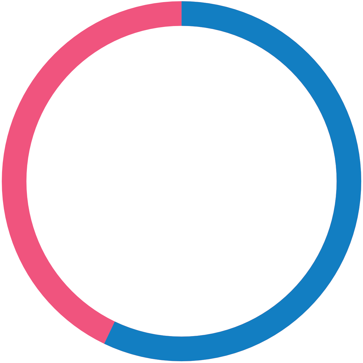 round pink and blue logo